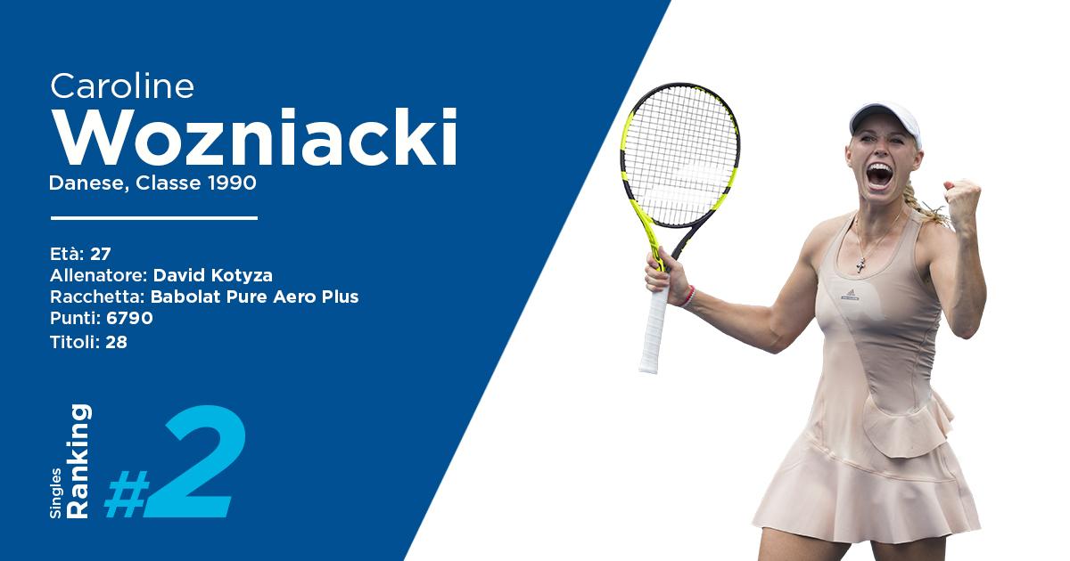 edra-open-testediserie-donne-Wozniacki